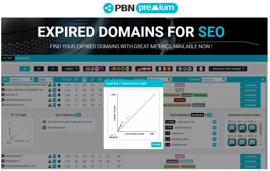 PBN Premium