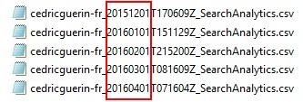 Données CSV Search Console