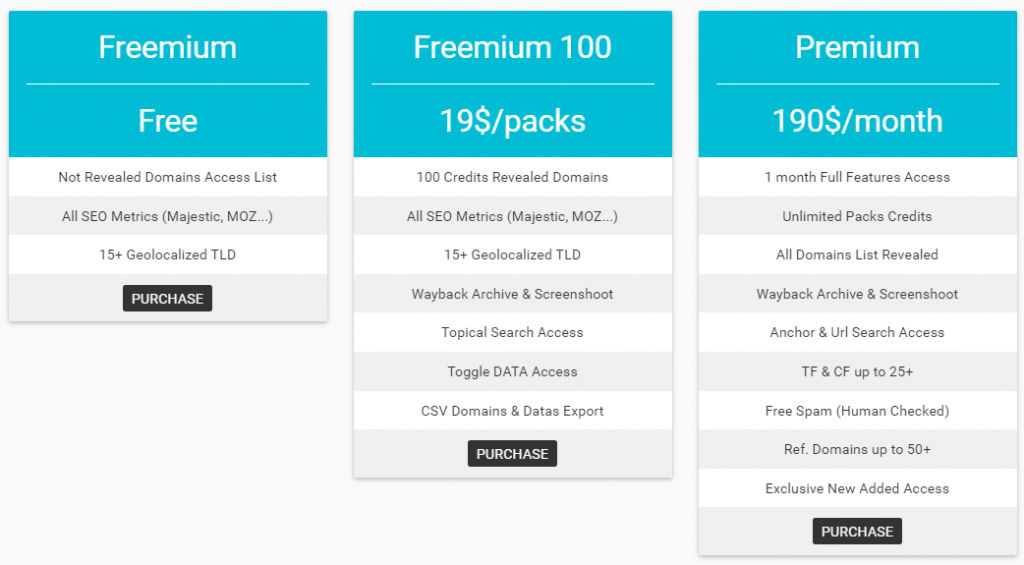 PBN Premium Offres